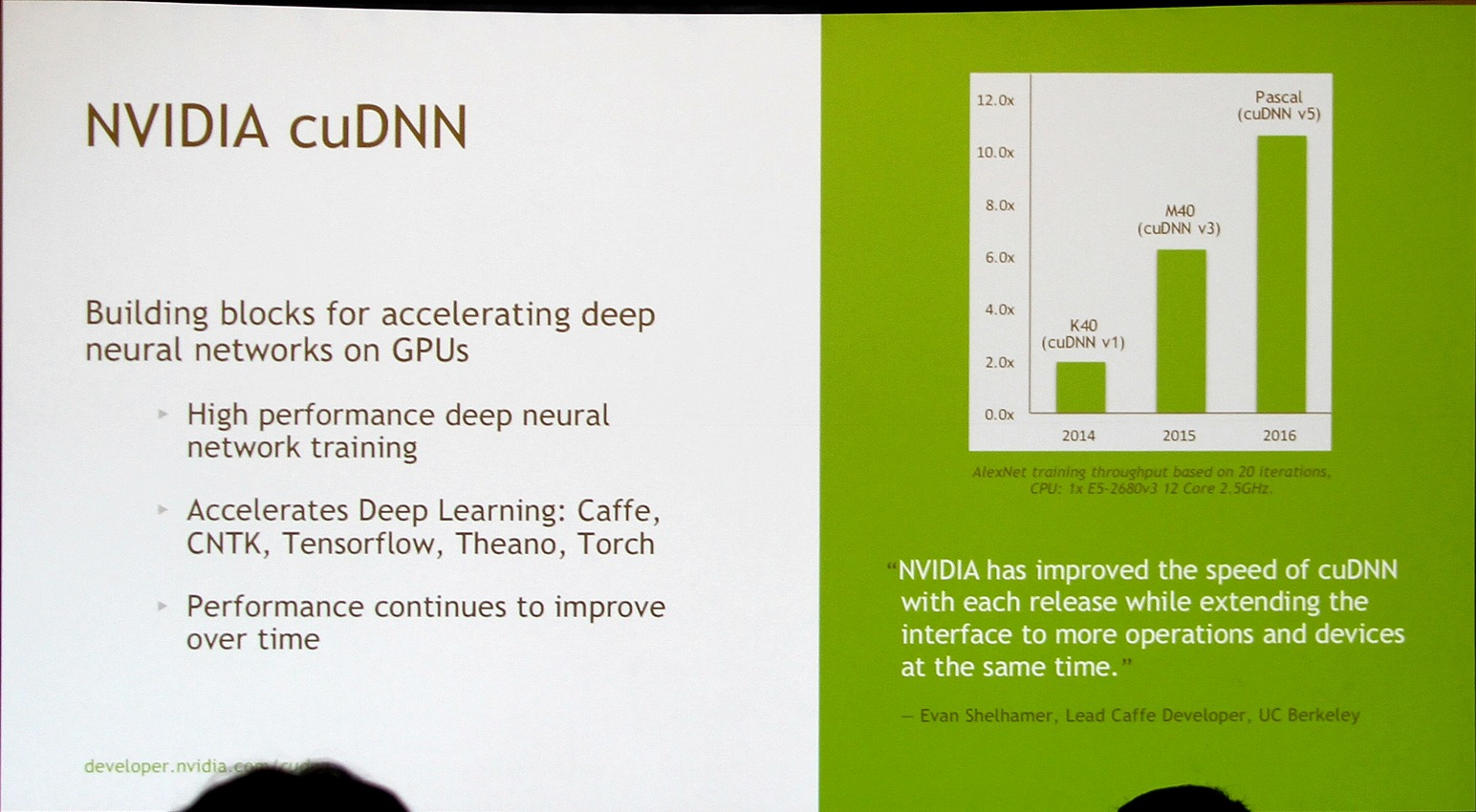NVIDIA's 5th Gen Flagship Pascal GPU is 70% Faster Than