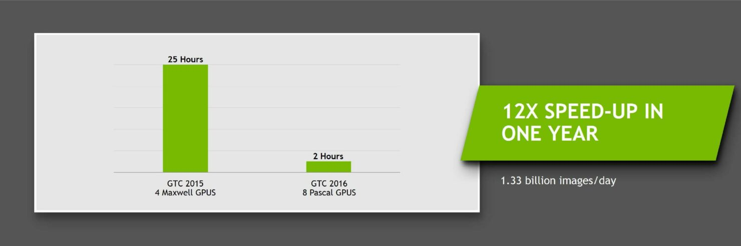 gtc2016-160405225732-page-036