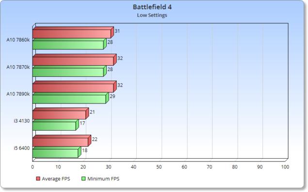 iGPU_Battlefield4