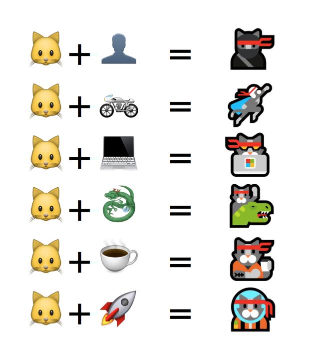 ninja-cat-emoji-windows-10-emojipedia