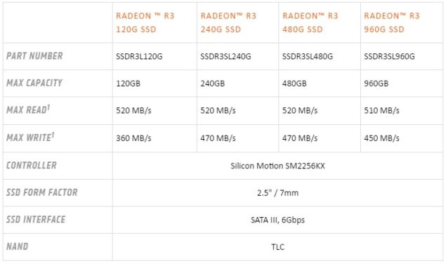 AMD (3)