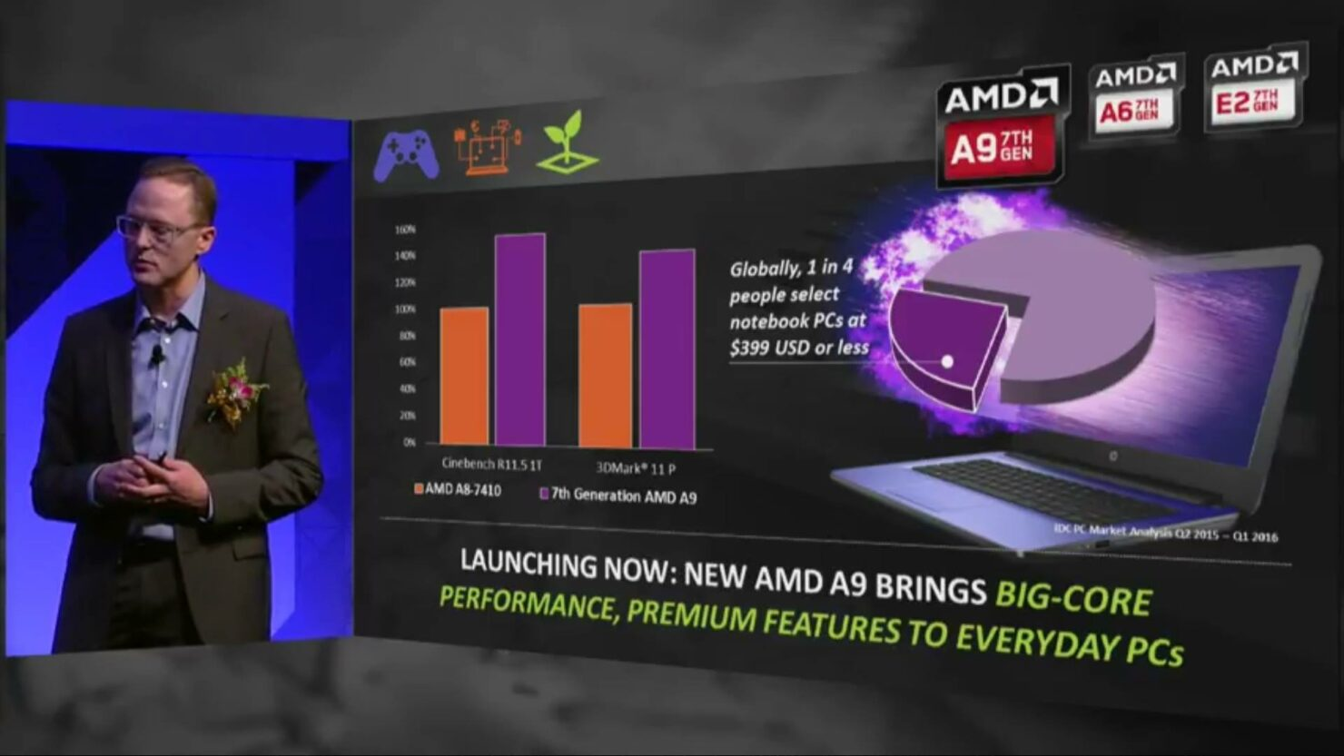 amd-bristol-ridge-fp4-launch_computex_7