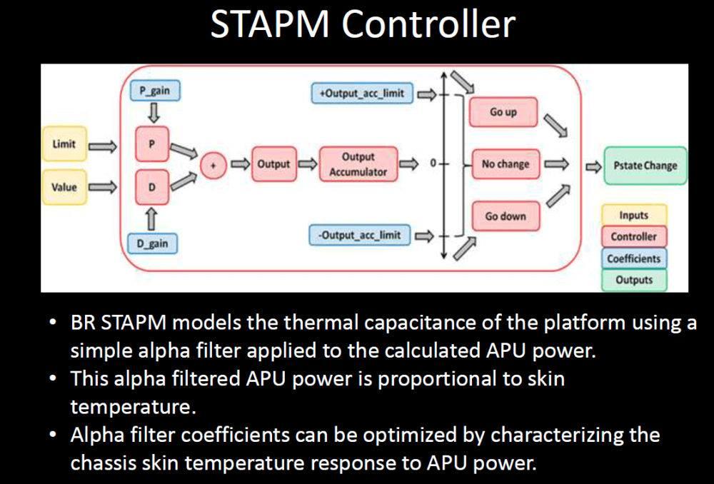 amd-bristol-ridge-processors_4