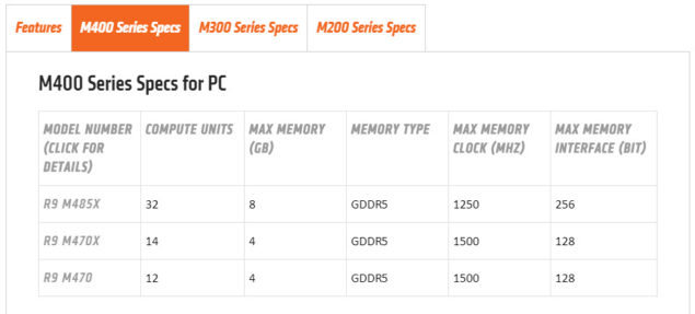 AMD Radeon R9 M400 Series