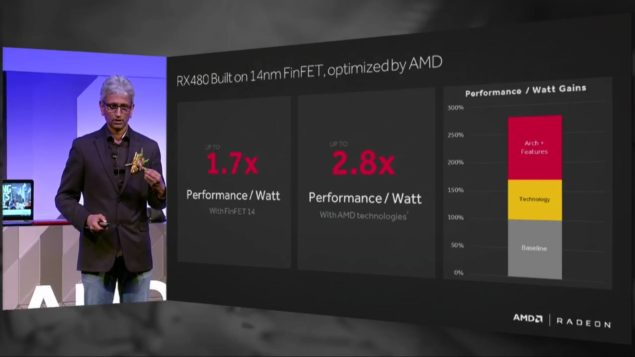AMD Radeon RX 480 Polaris 10_Efficiency