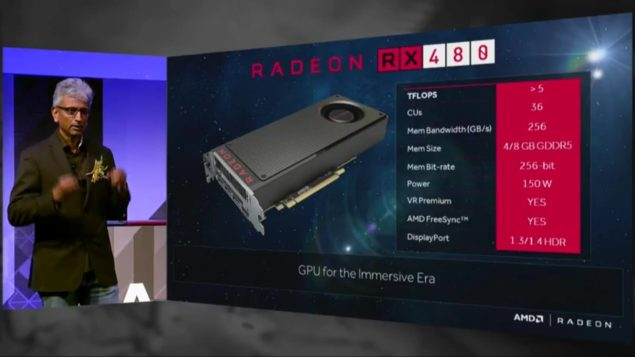 AMD Radeon RX 480 Polaris 10_Specs