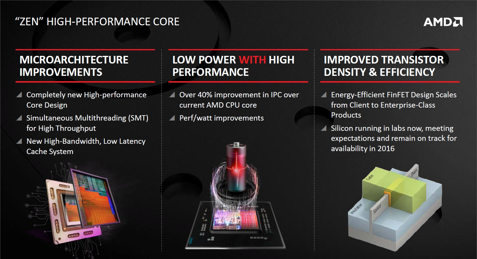 AMD Zen High Performance Core