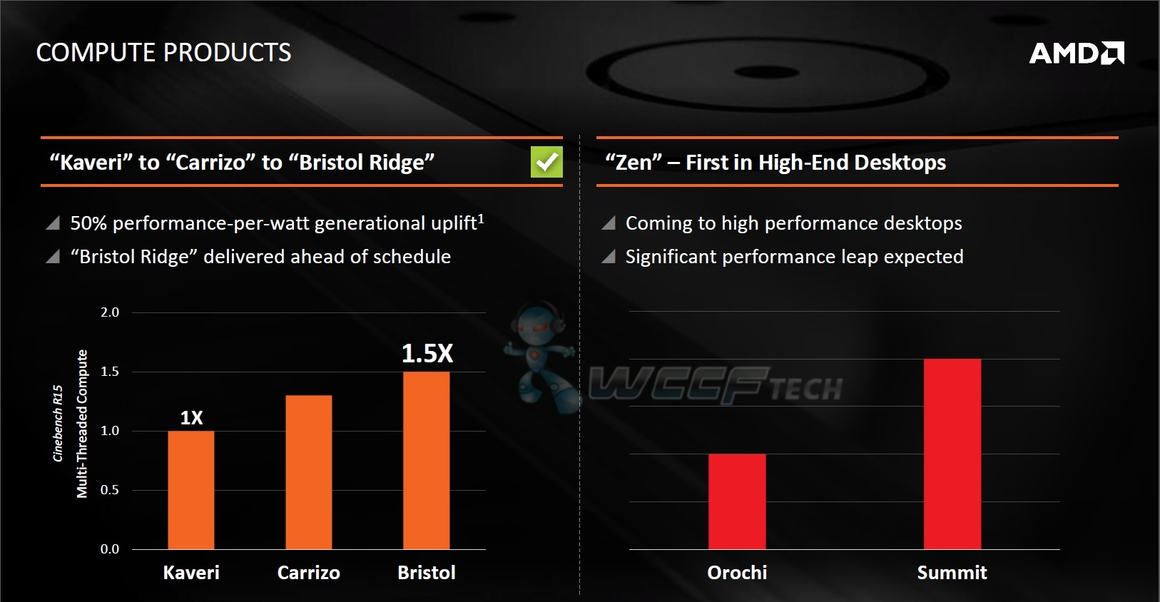 AMD Zen Performance Double FX 8350(1)