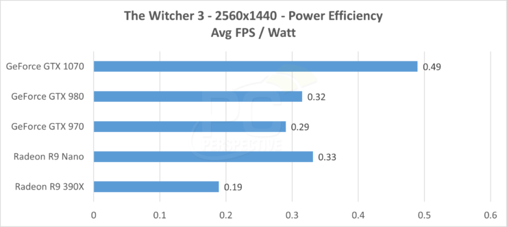 geforce-gtx-1070-efficiency_2