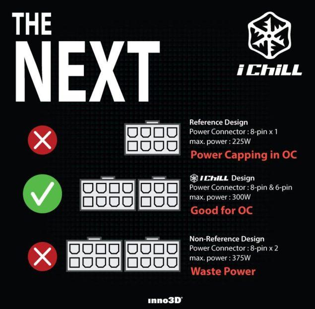 Inno3D GeForce GTX 1080 OC