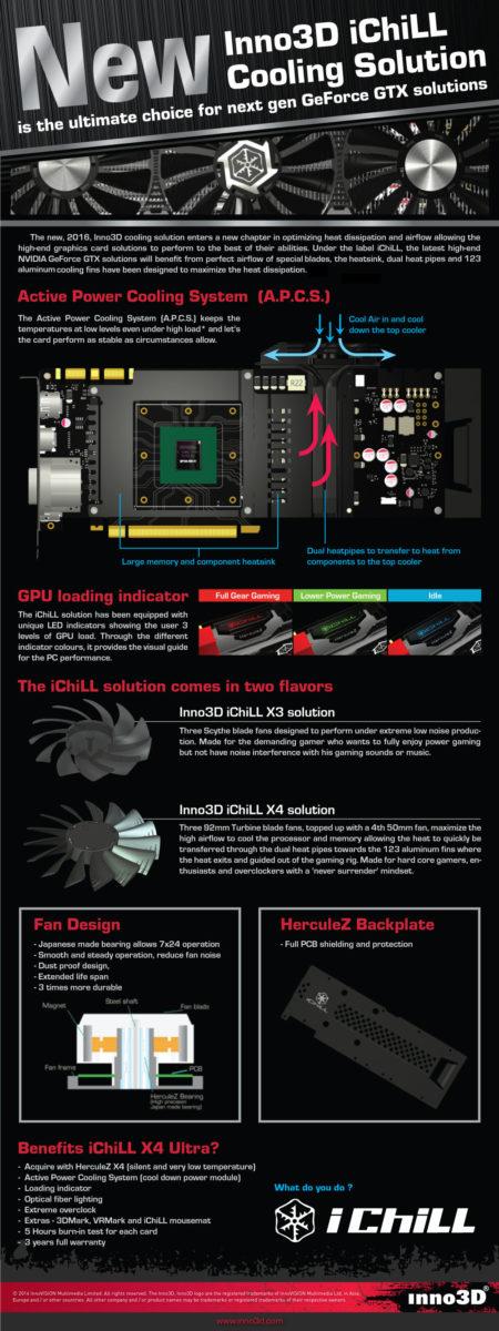 Inno3d-GTX-1080-GTX-1070-iChill