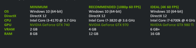 NVIDIA GeForce 365.10 WHQL Forza Apex