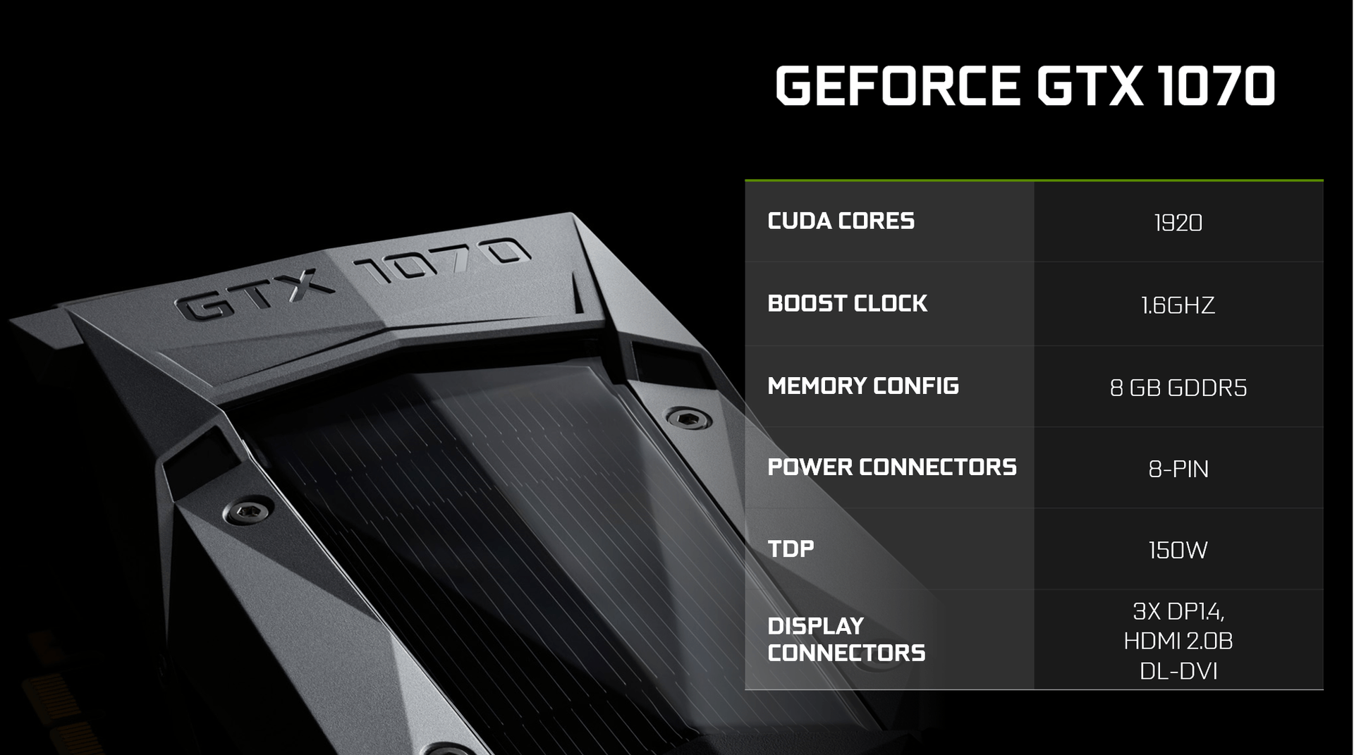 Nvidia Confirms GTX 1070 Specs -1920 CUDA Cores & 1 6Ghz Boost Clock