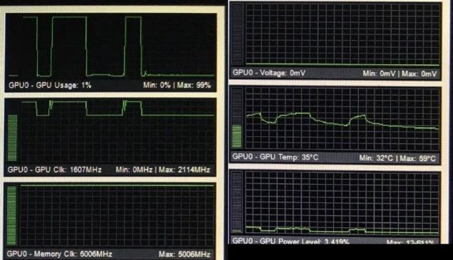 NVIDIA GeForce GTX 1080 Boost Clock