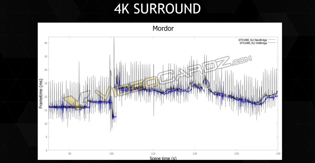 nvidia-geforce-gtx-1080_4k-surround