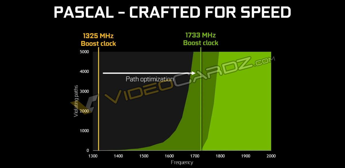 nvidia-geforce-gtx-1080_boost-clocks