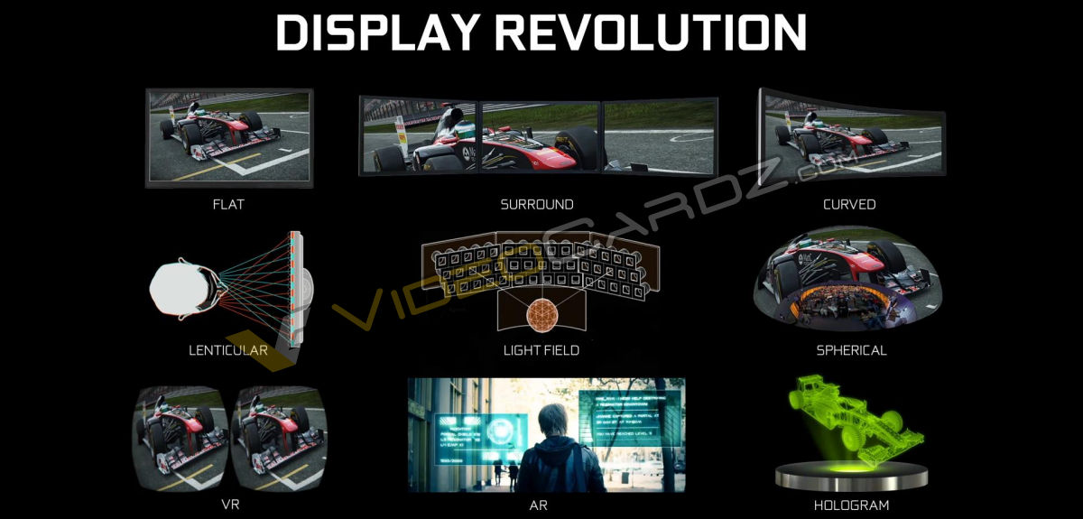nvidia-geforce-gtx-1080_display-support