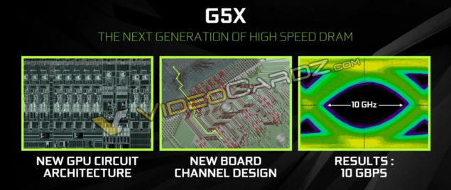 NVIDIA GeForce GTX 1080_GDDR5X