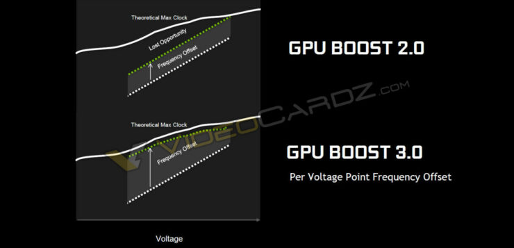 nvidia-geforce-gtx-1080_gpu-boost-3-0