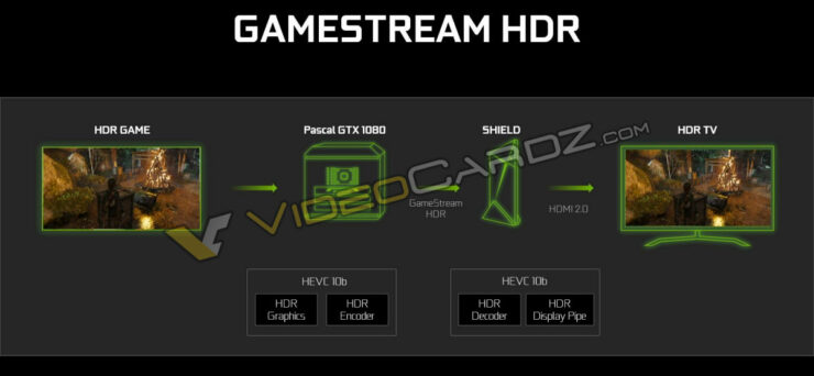 nvidia-geforce-gtx-1080_gamestream-hdr