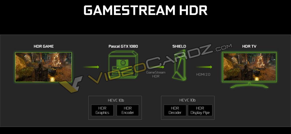 nvidia-geforce-gtx-1080_gamestream-hdr