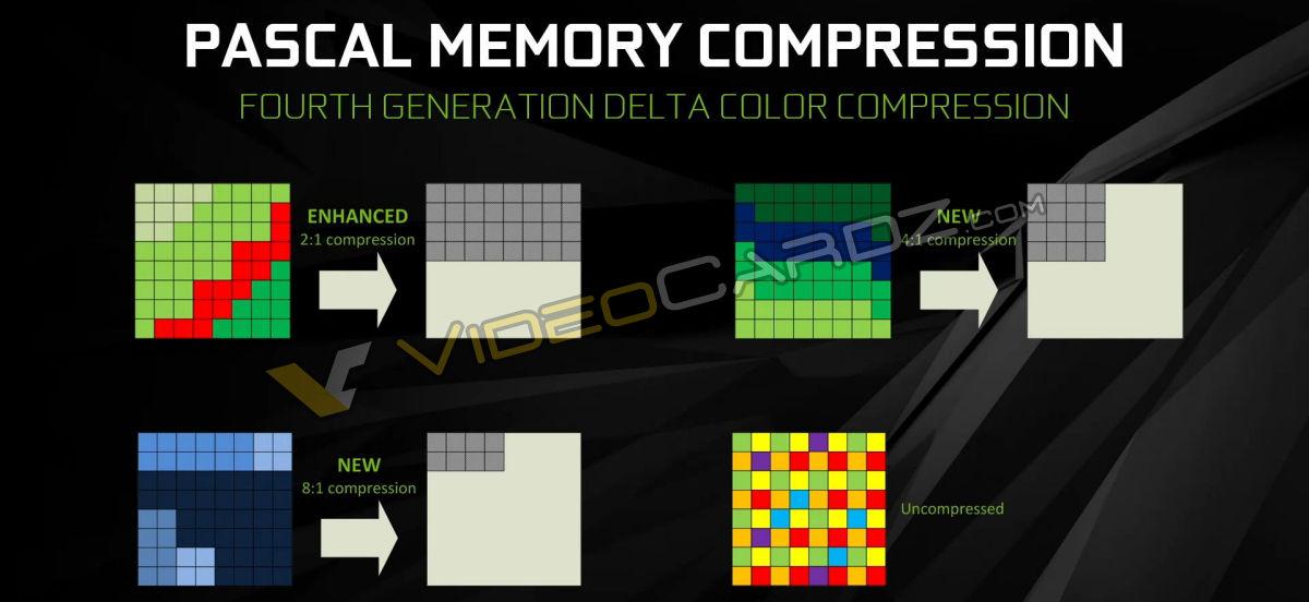 nvidia-geforce-gtx-1080_pascal-memory-compression-1