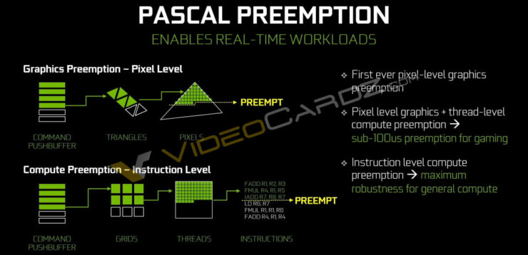 nvidia-geforce-gtx-1080_preemption