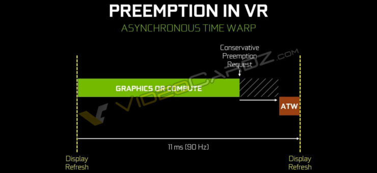 nvidia-geforce-gtx-1080_preemption-vr