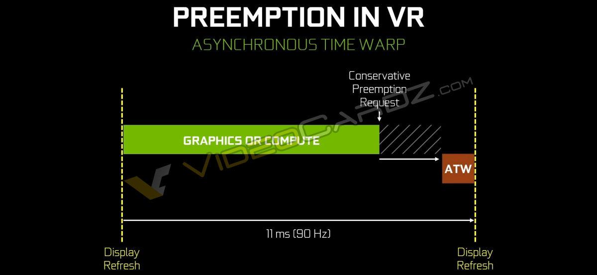 nvidia-geforce-gtx-1080_preemption-vr