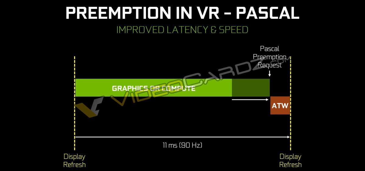 nvidia-geforce-gtx-1080_preemption-in-vr