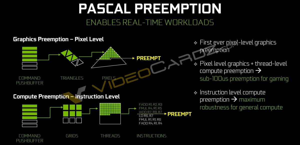 nvidia-geforce-gtx-1080_preemption