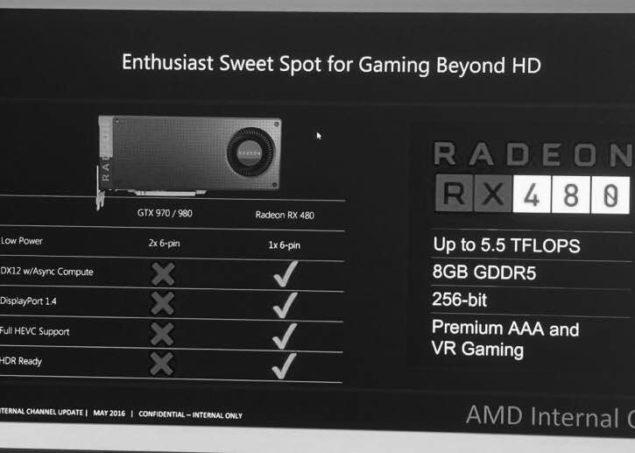 Radeon RX 480 MSRP $199