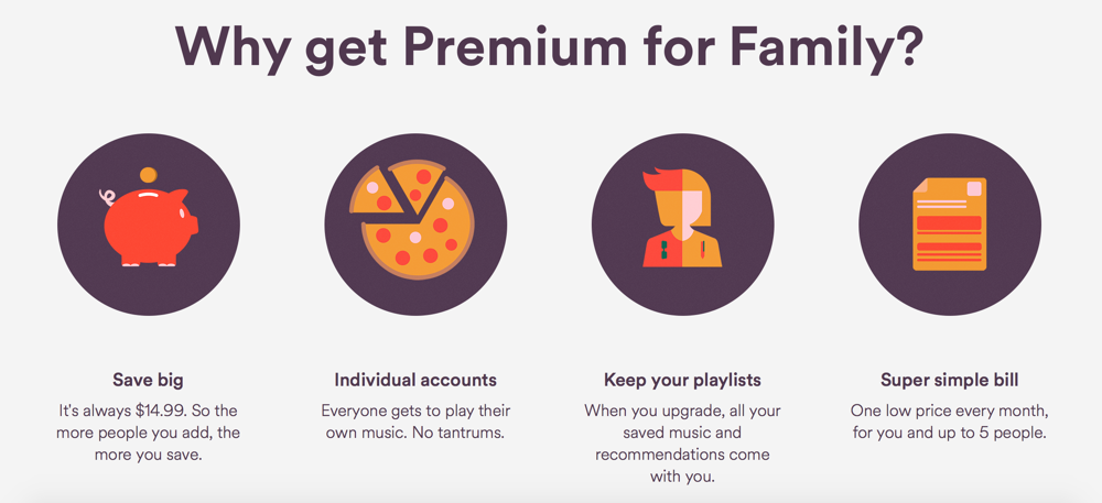 Spotify's New Family Plan Matches Apple Music Explicitly