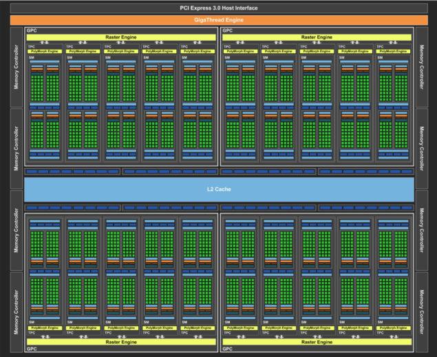 Nvidia GTX 1080 GP104 Block