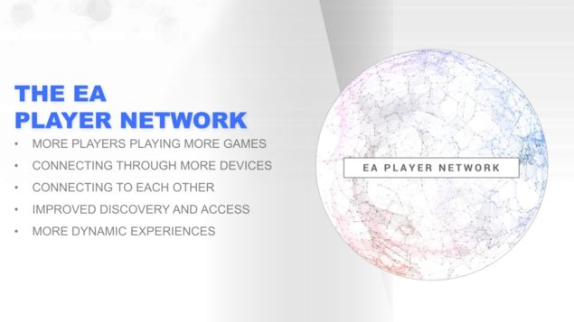 ea_player_network_1