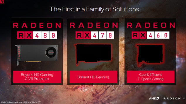 AMD Polaris 10 and Polaris 11 Radeon RX 480 RX 470 RX 460 GPUs_6