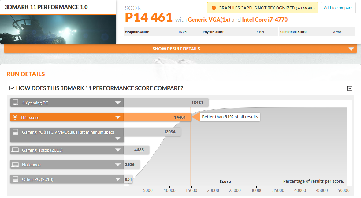 Amd Radeon Rx 480 3dmark 11 Performance Benchmark Spotted