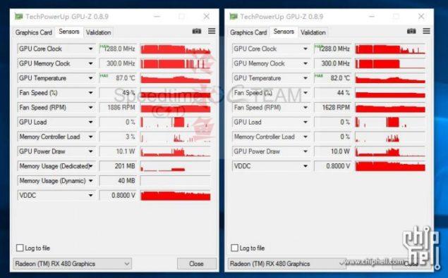 AMD Radeon RX 480 GPUz
