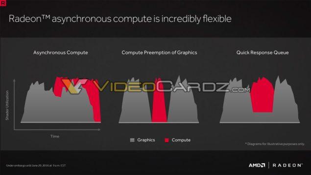 AMD Radeon RX 480 Polaris 10_Asynchronus Compute