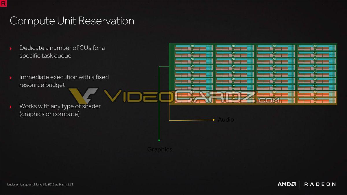 amd-radeon-rx-480-polaris-10_compute-unit-reservation