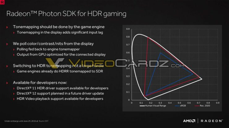 amd-radeon-rx-480-polaris-10_photon-sdk