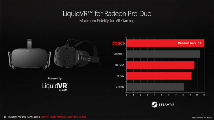 amd-steam-vr-performance-test