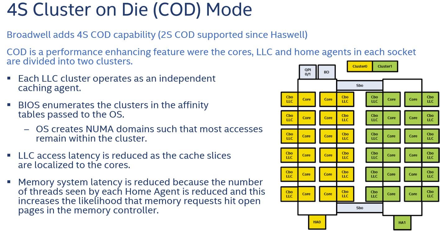 broadwell-ex-4s-cod-cluster-on-die