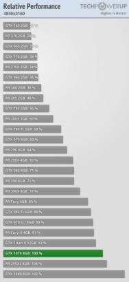 gtx-1070-benchmark-4k