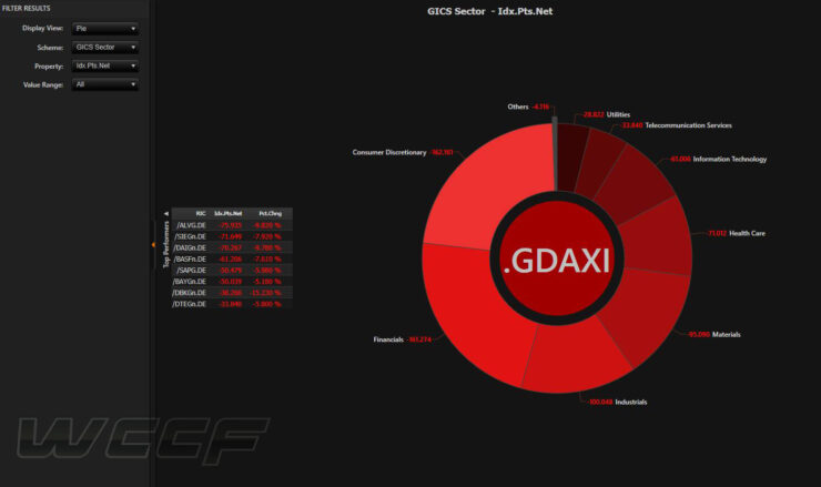 germany-30-dax-after-brexit