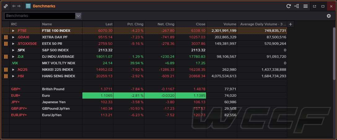 global-markets-and-benchmark-after-brexit