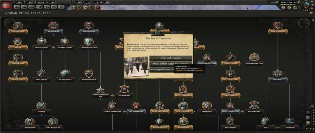 Hearts of Iron 4 02- German Focus Tree