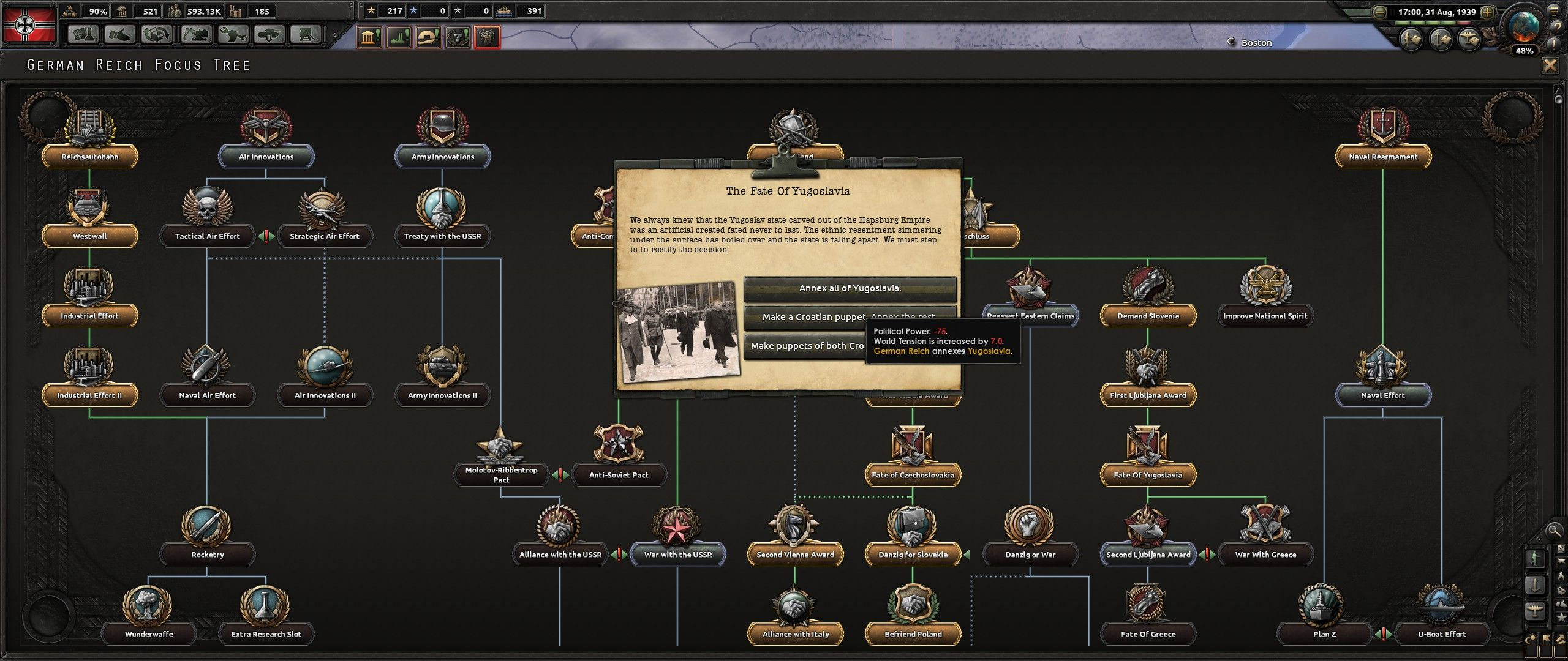 Hearts of Iron IV Review - The Greatest War