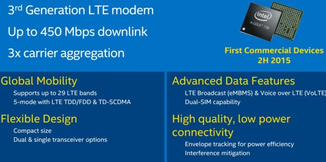 Intel-MWC4