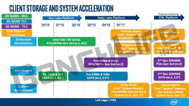 Intel Optane SSD Roadmap 2016-2017 3D XPoint Memory
